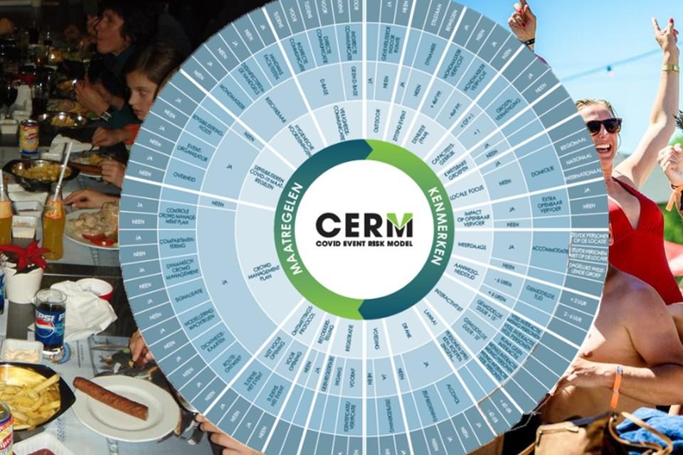 Een schematische versie van het Covid Event Risk Model.